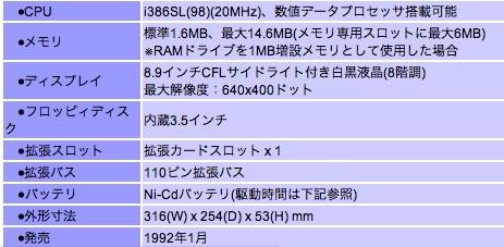 9801spec.jpg